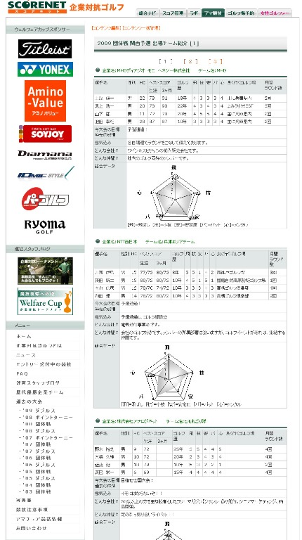 2009 団体戦 関西予選 出場チーム紹介.jpg
